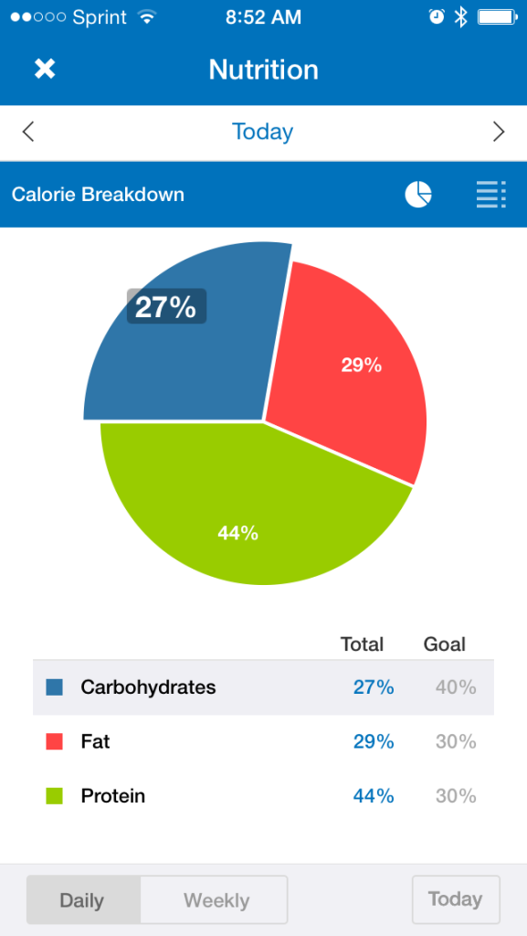 my-fitness-pal-nutrition-breakdown